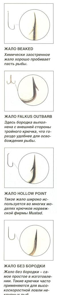 Классификация рыболовных крючков