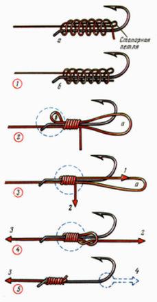Умение правильно привязать крючок необходимо каждому рыболову, который собирается ловить рыбу удочкой или другой...